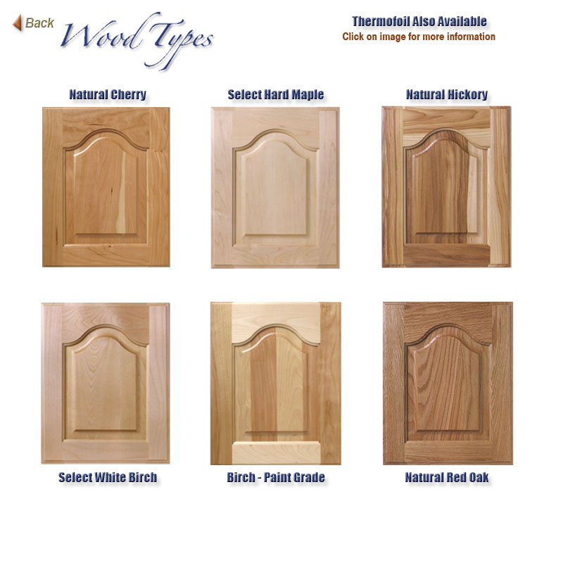 Kitchen cabinet wood types cabinets matttroy for Types of wood used for cabinets
